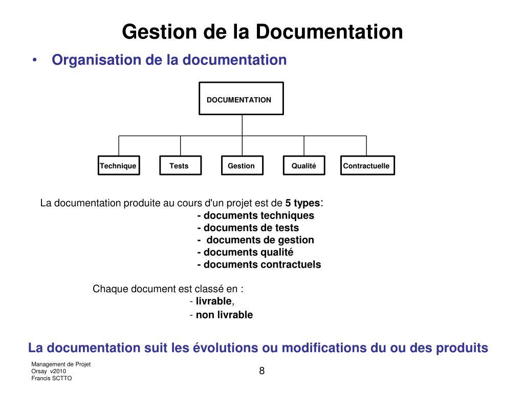 Gestion de la Documentation
