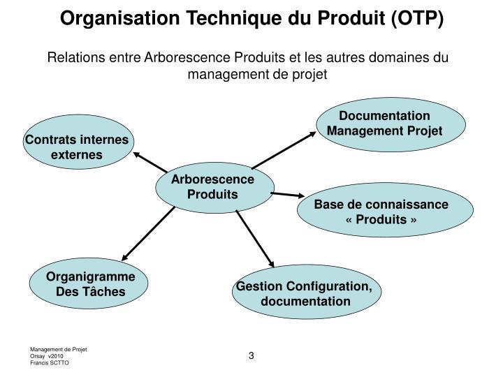 Organisation technique du produit otp3