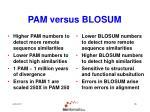 pam versus blosum36