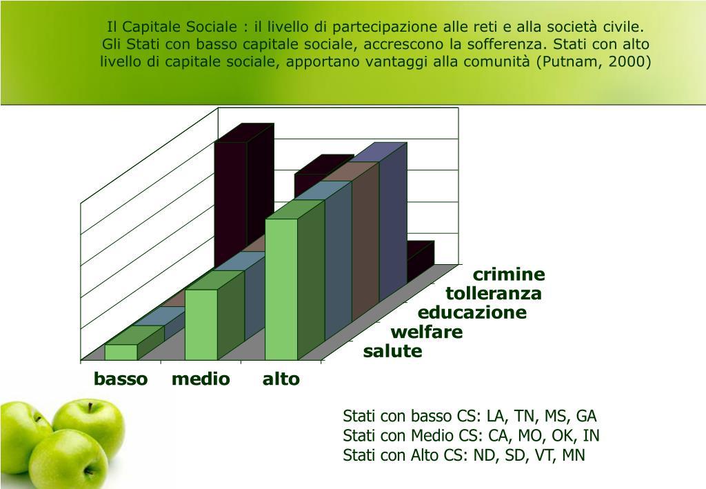 Il Capitale Sociale : il livello di partecipazione alle reti e alla società civile.