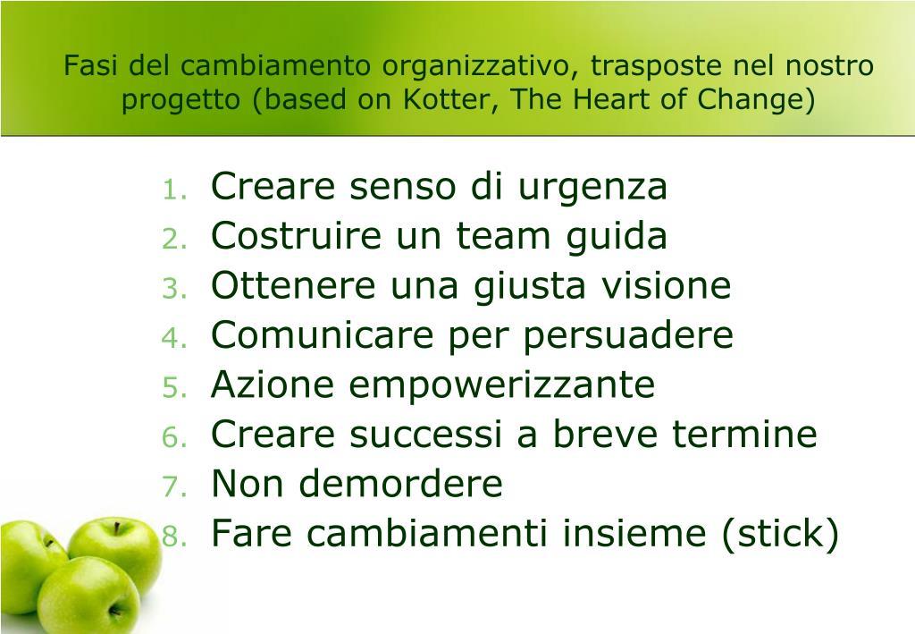 Fasi del cambiamento organizzativo, trasposte nel nostro progetto (based on Kotter, The Heart of Change)
