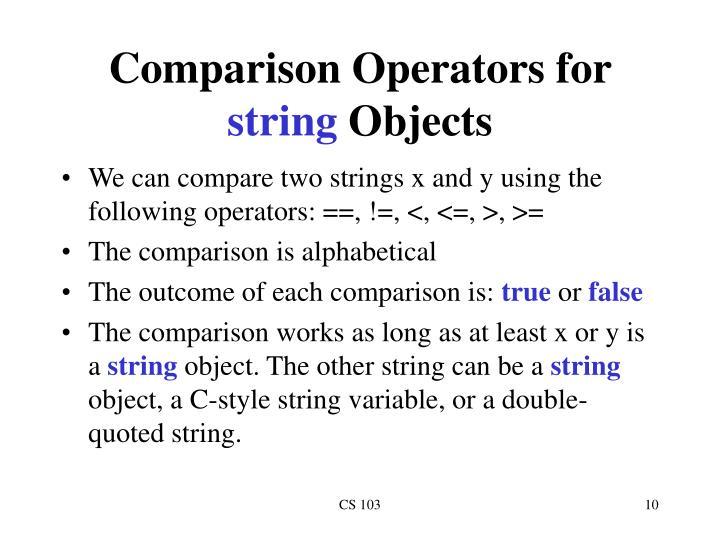 Comparison Operators for