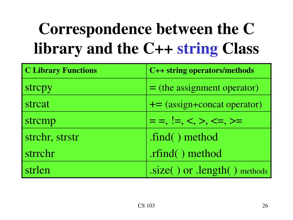 PPT - Strings in C++ The string Class PowerPoint