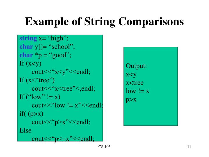 Example of String Comparisons
