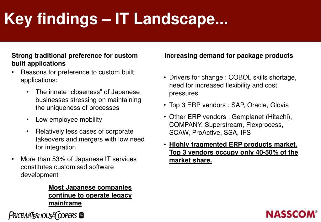 Key findings – IT Landscape...