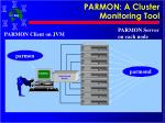 parmon a cluster monitoring tool