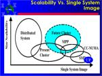 scalability vs single system image