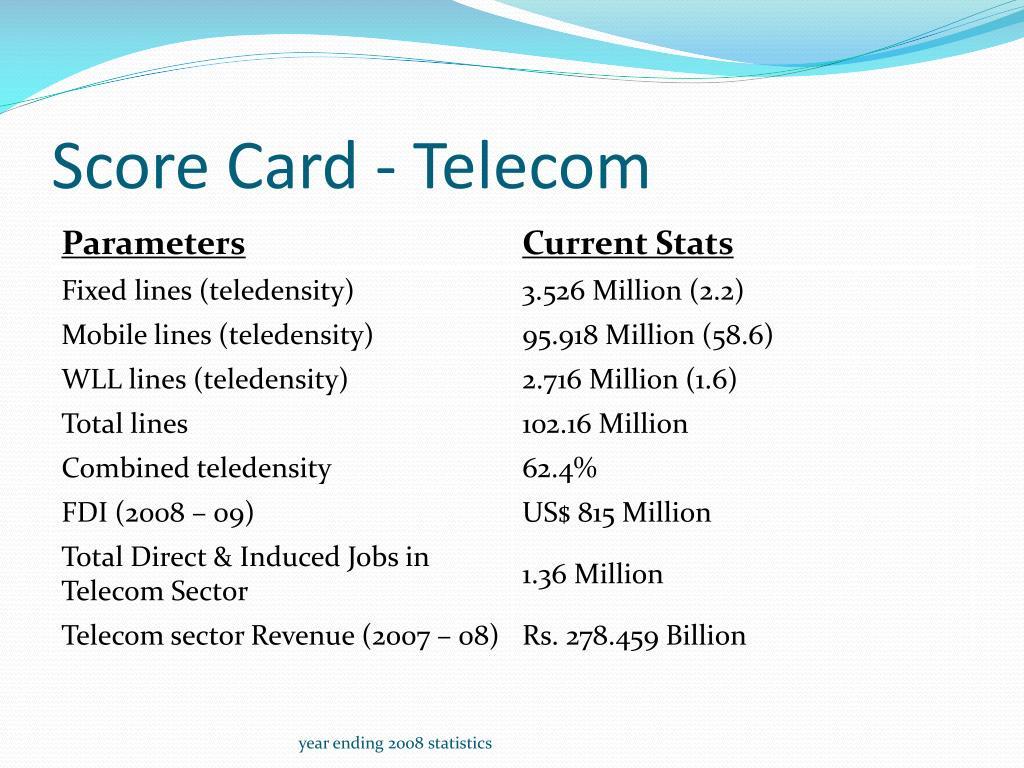 Score Card - Telecom