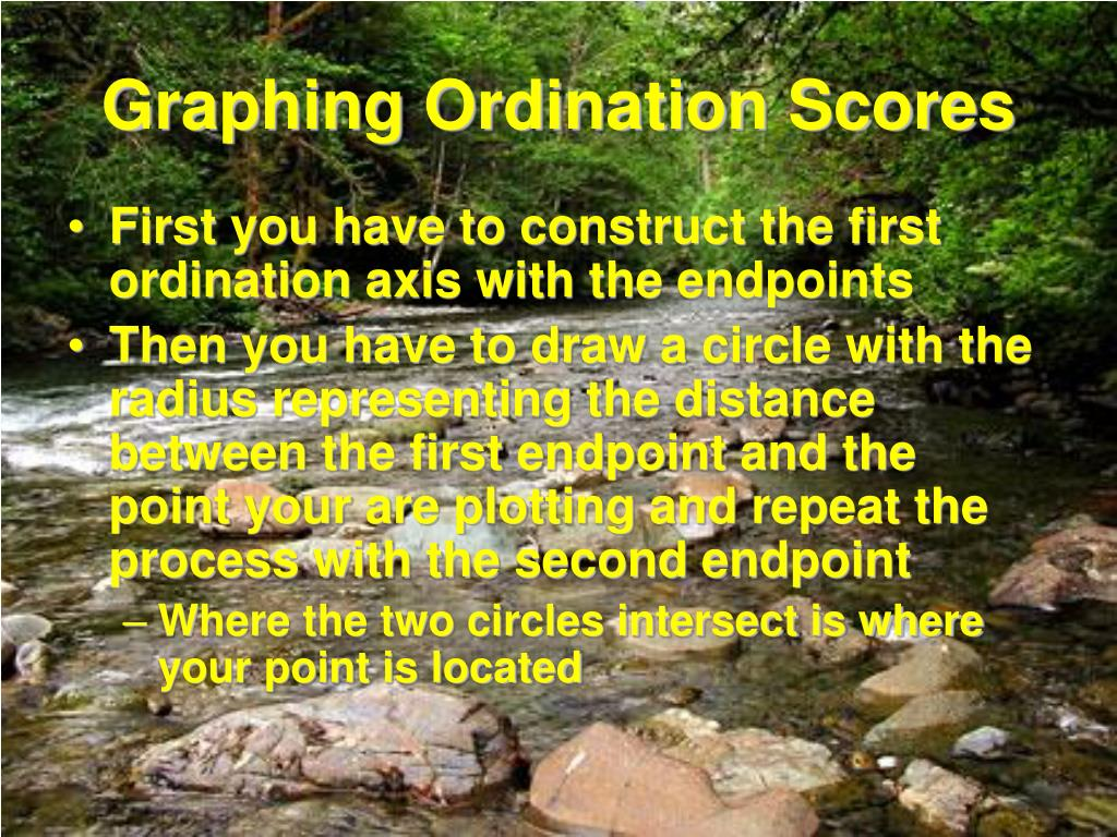 Graphing Ordination Scores
