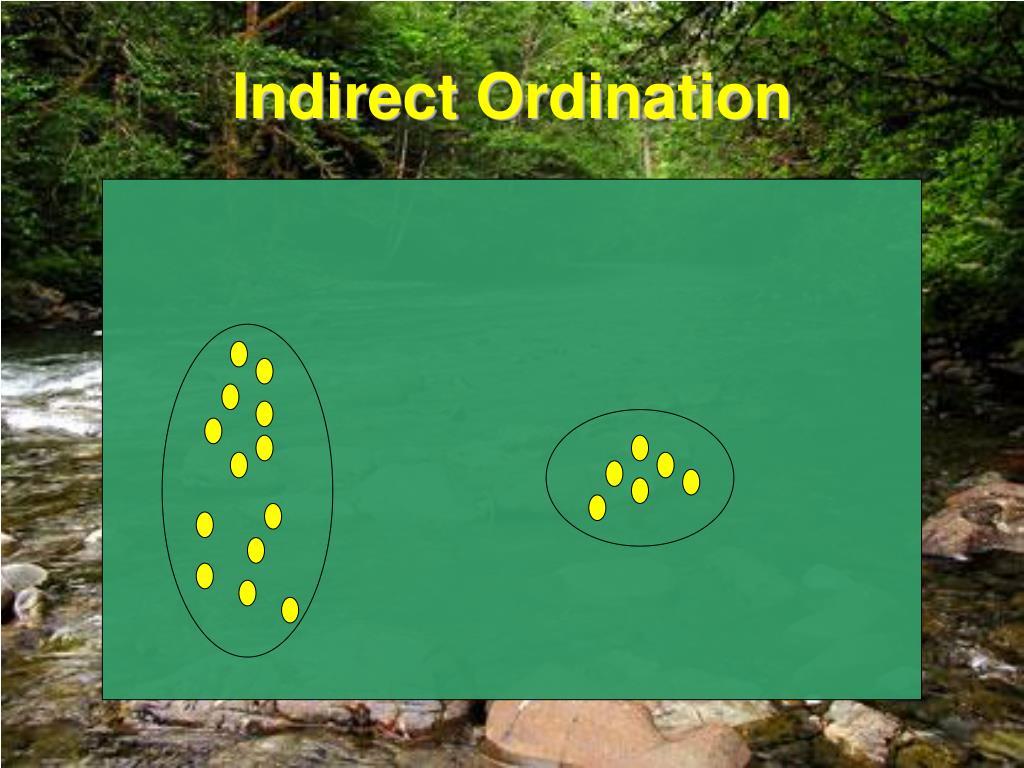 Indirect Ordination