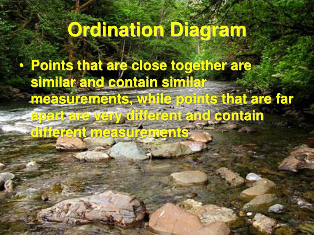 Ordination Diagram