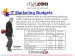 it marketing budgets
