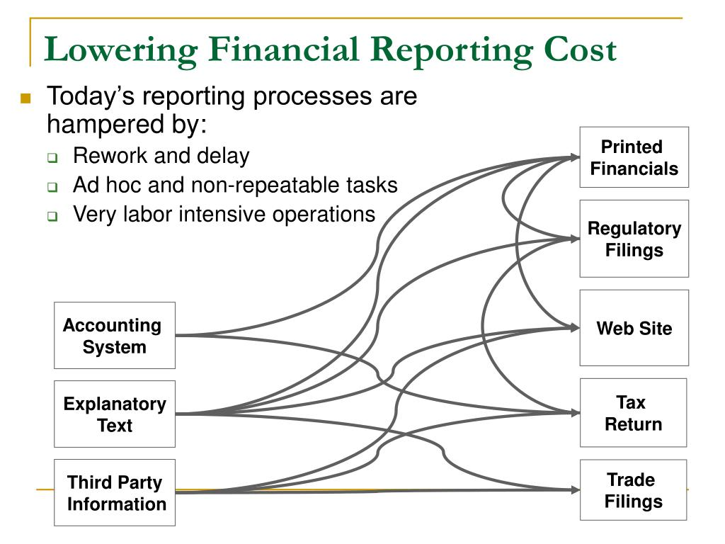 Lowering Financial Reporting Cost