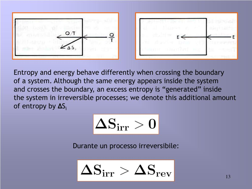 Entropy and energy behave differently when crossing the boundary