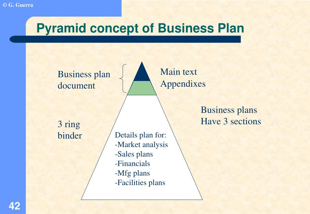 Pyramid concept of Business Plan