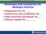 revenues and incentives for akshaya centres