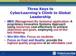 three keys to cyberlearning s climb to global leadership