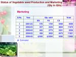 status of vegetable seed production and marketing qty in qtls6