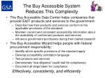 the buy accessible system reduces this complexity