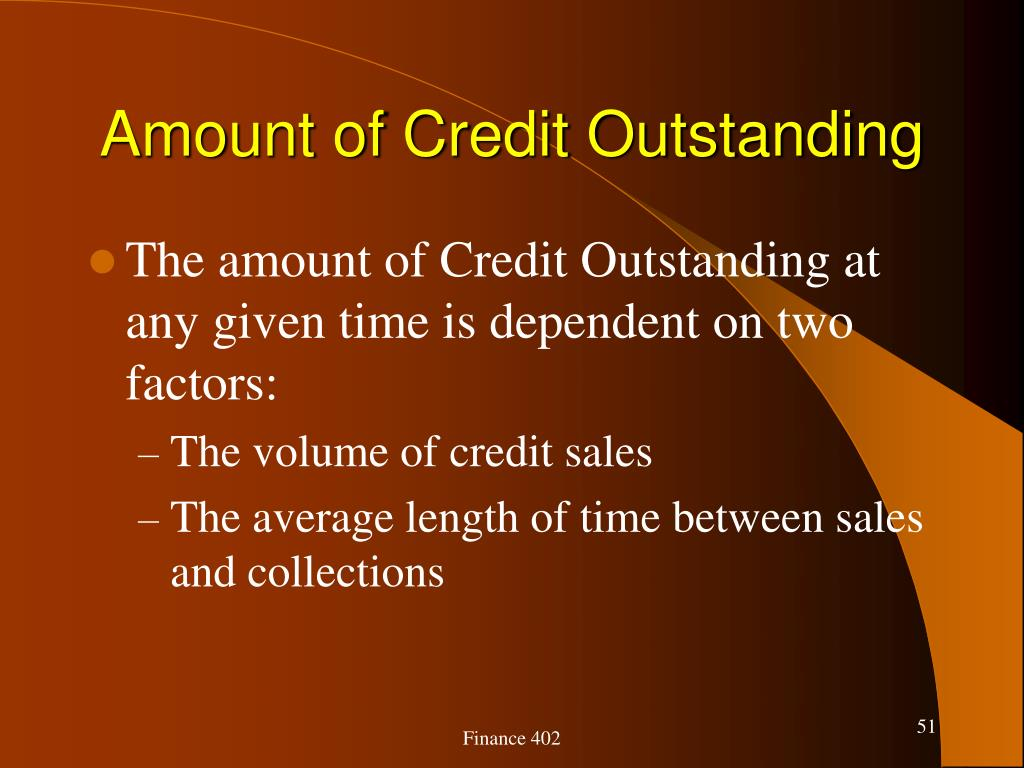 Amount of Credit Outstanding