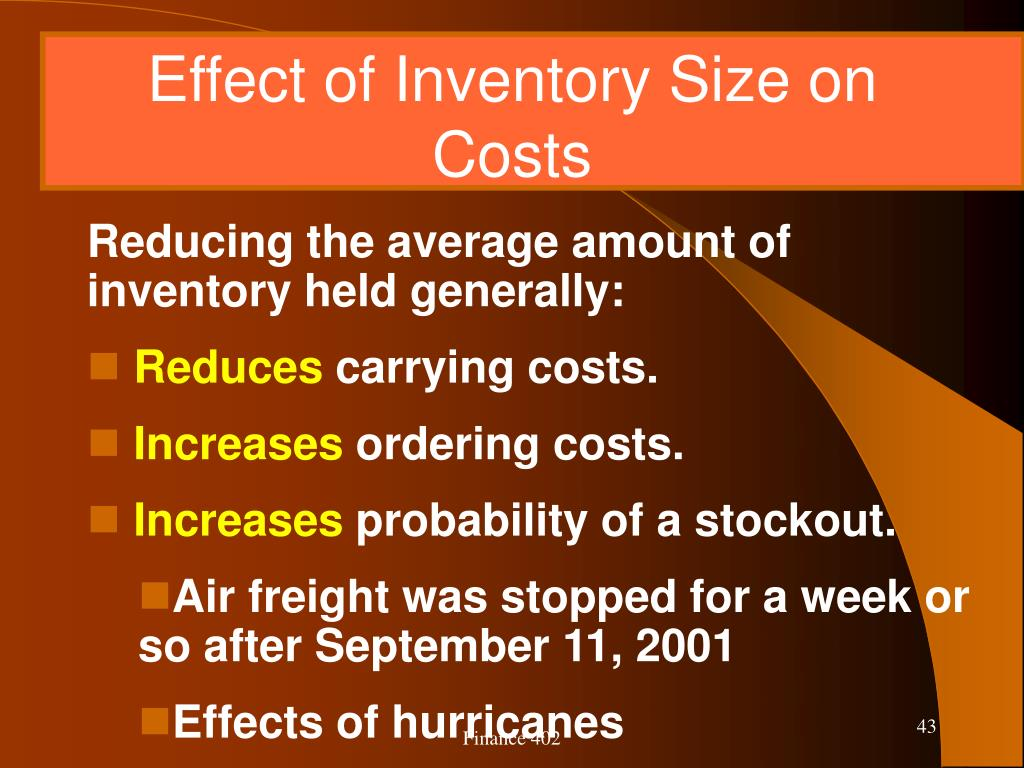 Effect of Inventory Size on Costs