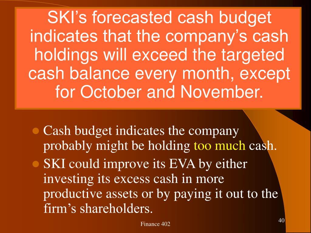 SKI's forecasted cash budget