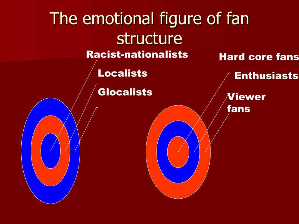 The emotional figure of fan structure