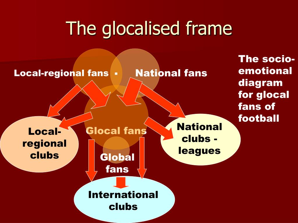 The glocalised frame