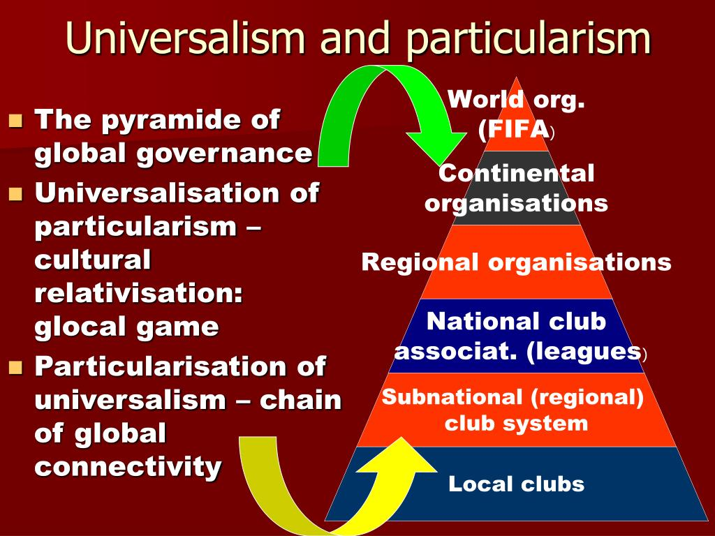 Universalism and particularism