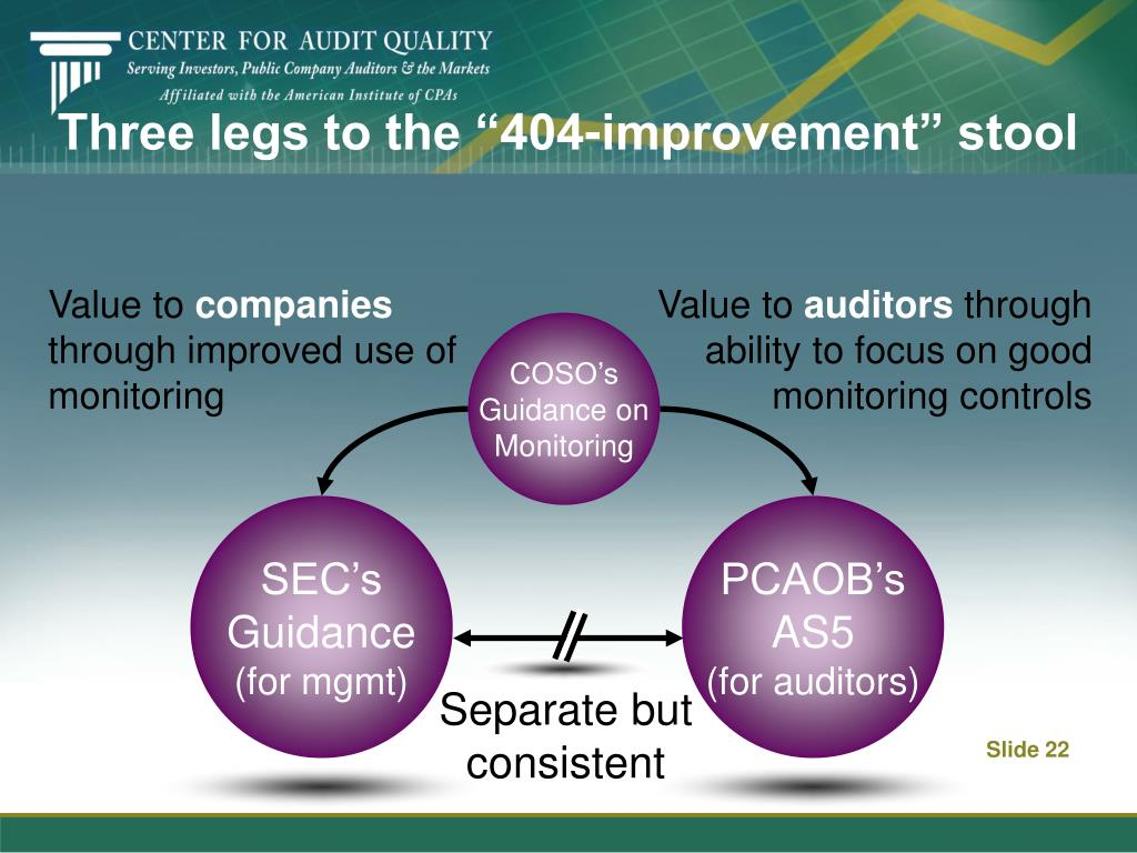 "Three legs to the ""404-improvement"" stool"