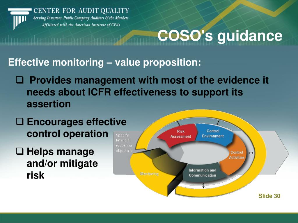COSO's guidance