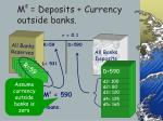 m s deposits currency outside banks