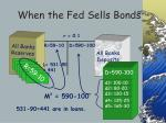 when the fed sells bonds
