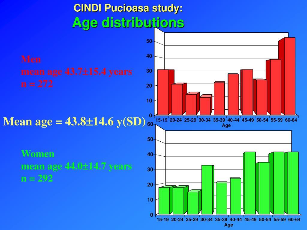 CINDI Pucioasa study:
