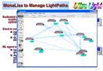 monalisa to manage lightpaths
