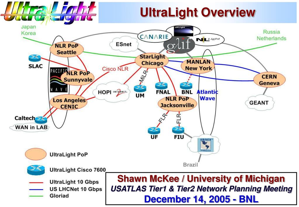 ultralight overview l.