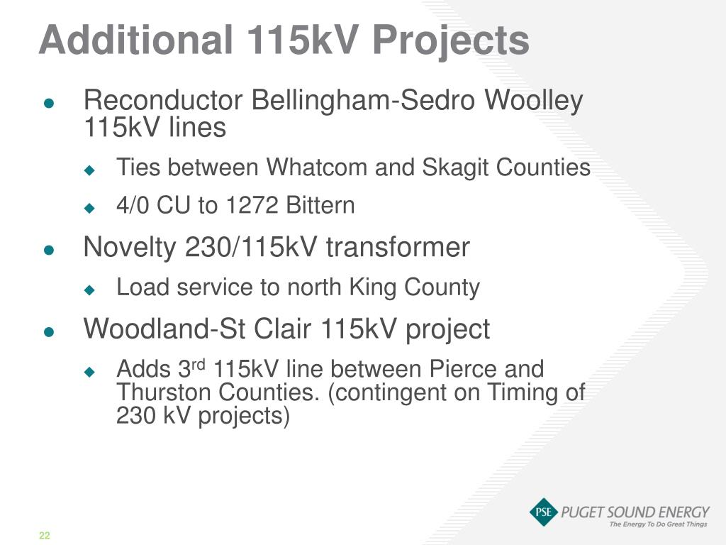 Additional 115kV Projects