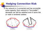 hedging connection risk