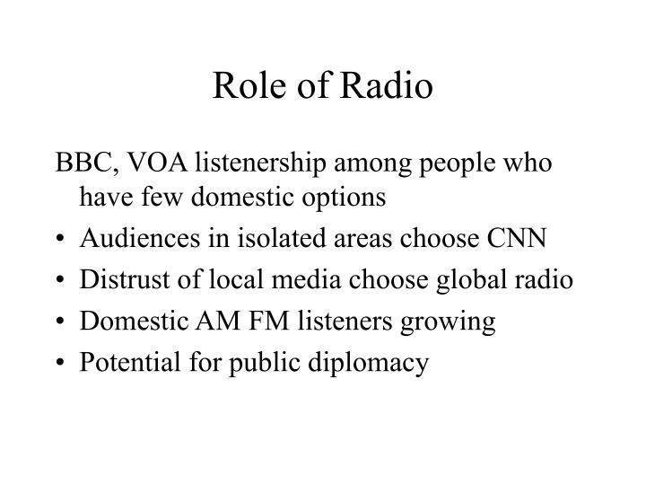 Role of Radio