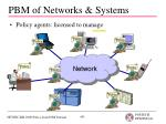 pbm of networks systems