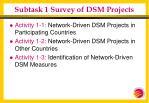 subtask 1 survey of dsm projects17