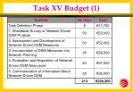 task xv budget 1