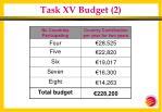 task xv budget 2