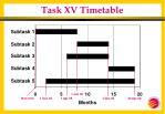 task xv timetable