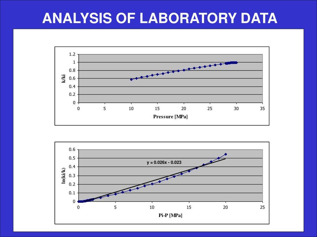 ANALYSIS OF LABORATORY DATA