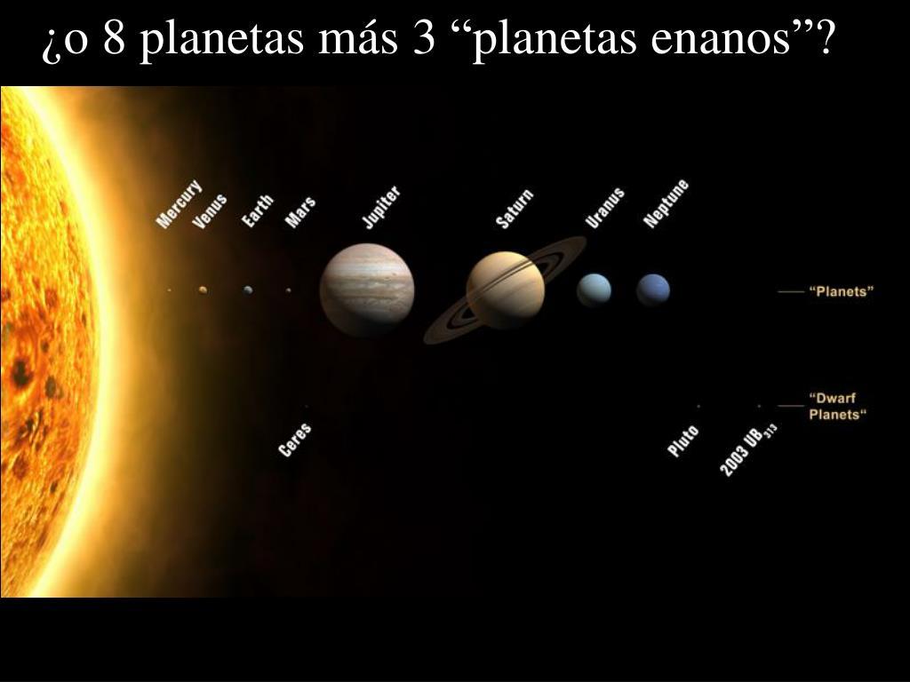 """¿o 8 planetas más 3 """"planetas enanos""""?"""