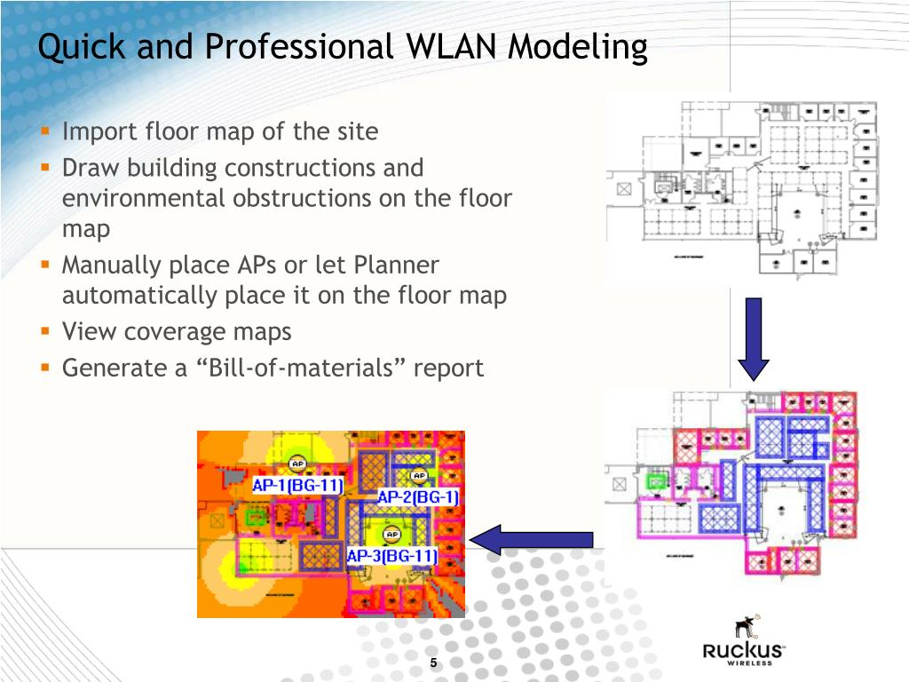 Quick and Professional WLAN Modeling