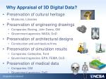why appraisal of 3d digital data