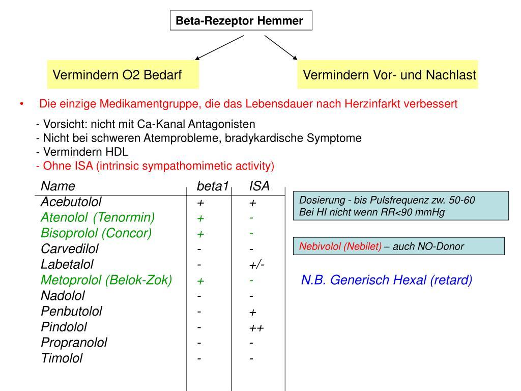 Beta-Rezeptor Hemmer