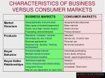 characteristics of business versus consumer markets